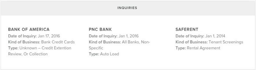 credit report inquiries
