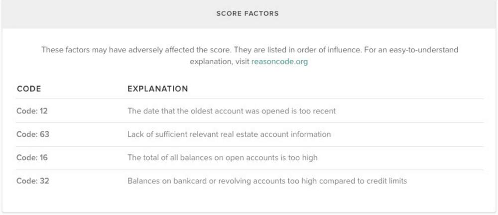 credit report score factors