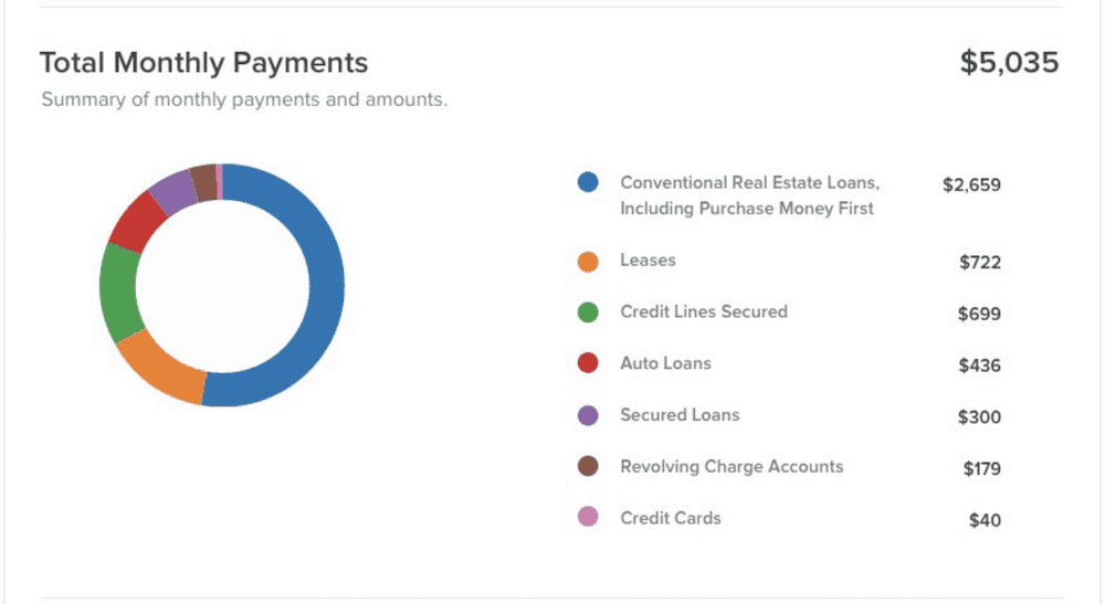 credit report total monthly payments