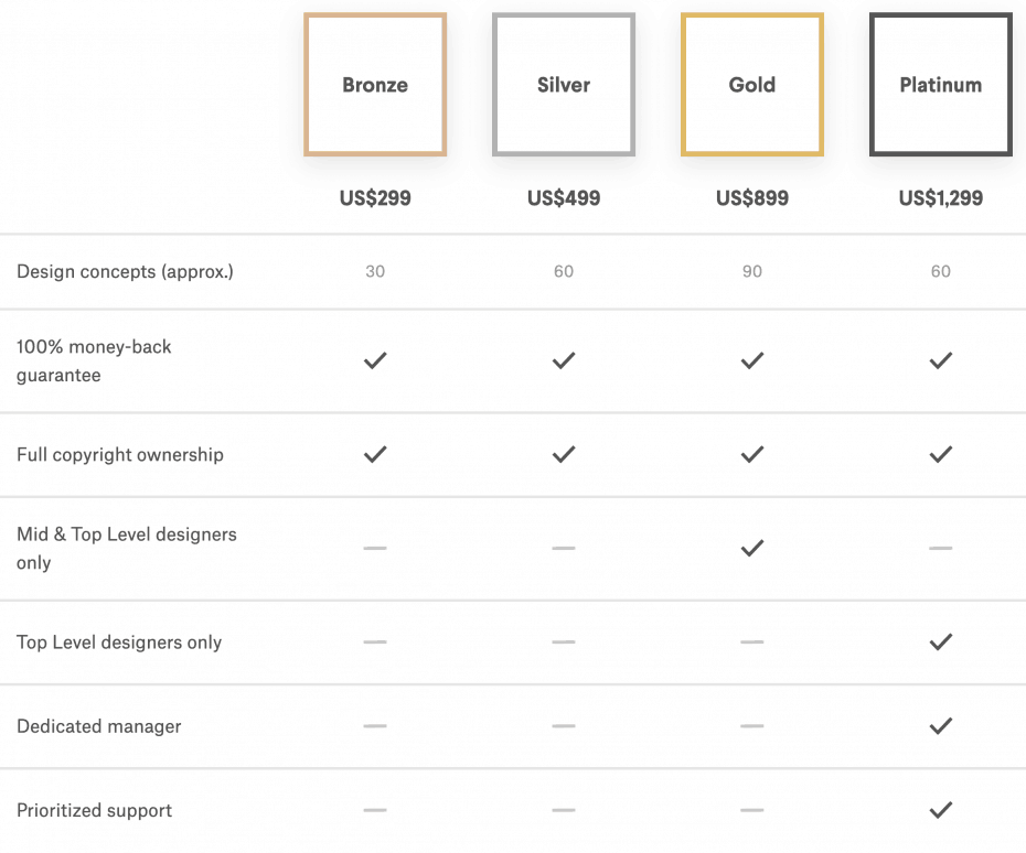 99designs pricing table