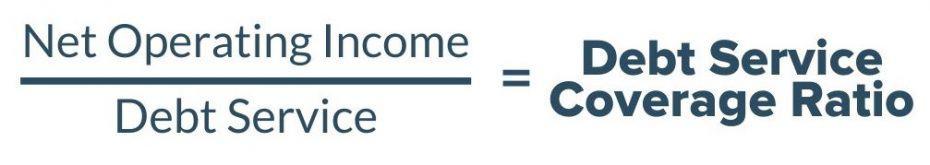 dscr formula