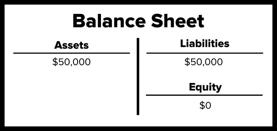 Balance Sheet 1