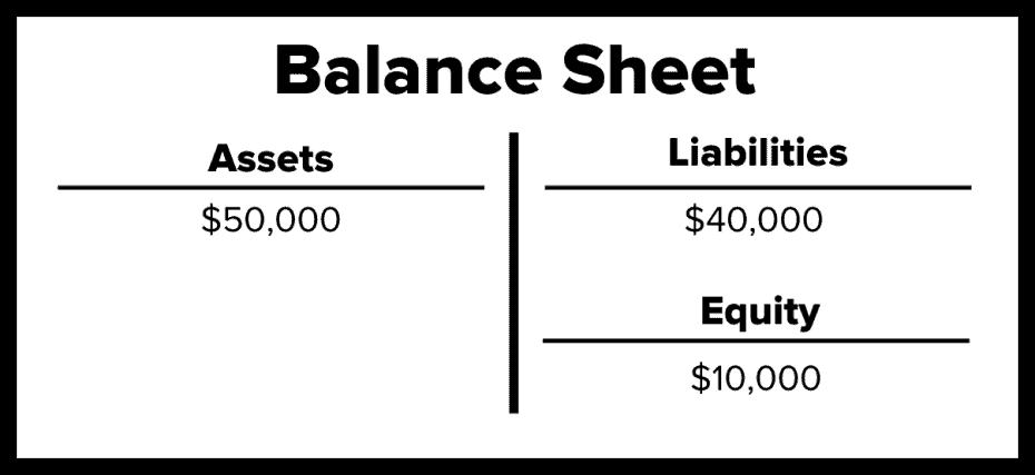 Balance Sheet 2