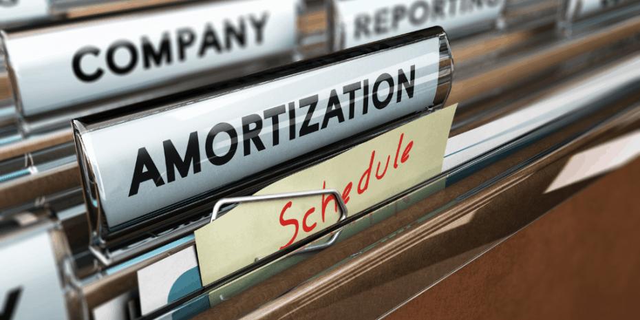 negative amortization schedule