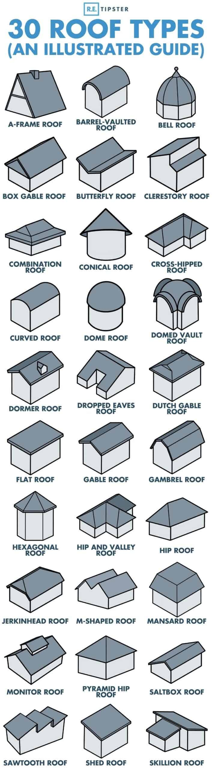 30 Roof Types and Styles (A Helpful Illustrated Guide)