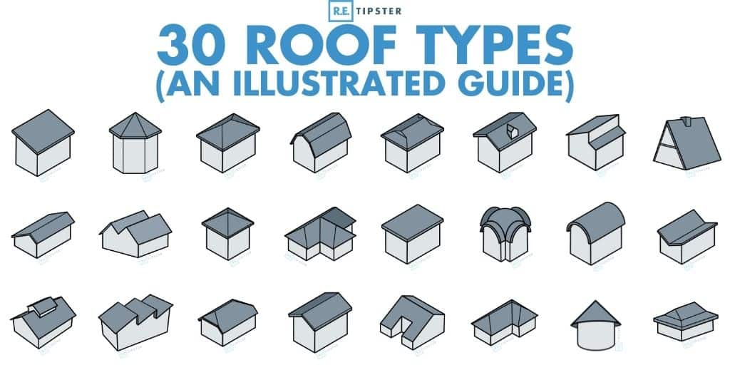 30 roof types infographic