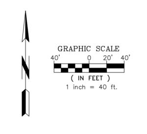topo survey scale