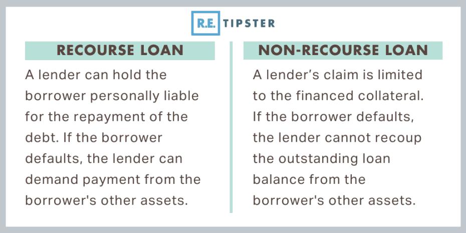 recourse vs non-recourse loan